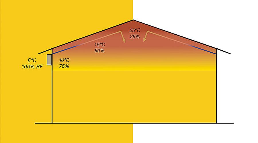 Zeichnung Haus mit Lufterwärmung